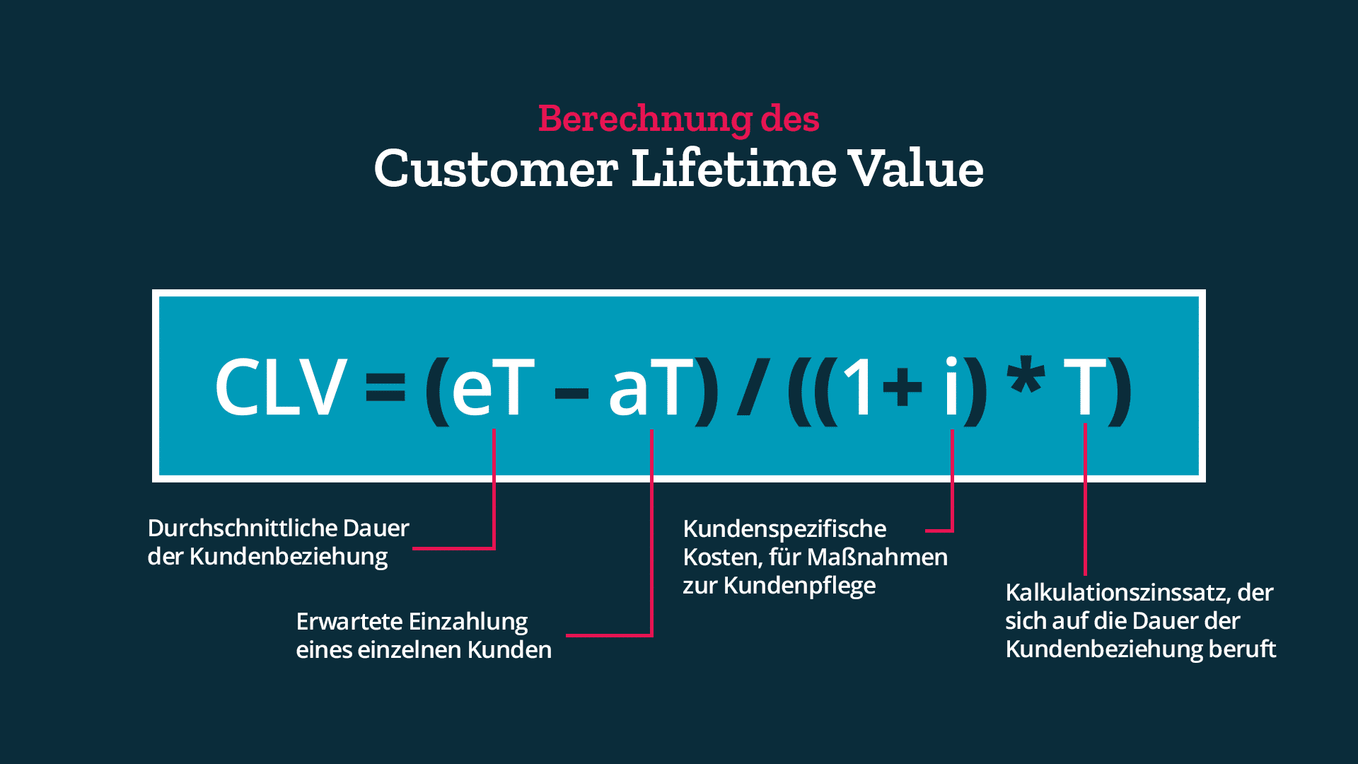CLV Formel